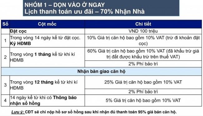 nhom-1-LTT
